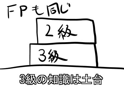 2階建てシステムの図