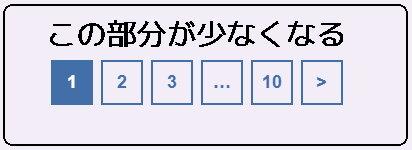 ブログページ数